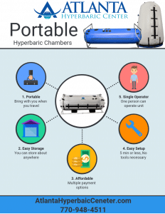 Portable Hyperbaric Chambers