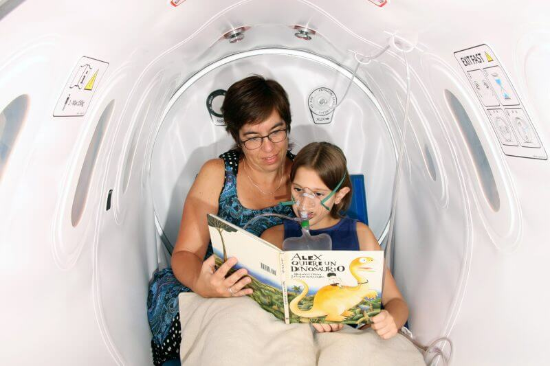 Hyperbaric Oxygen Therapy for Fibromyalgia