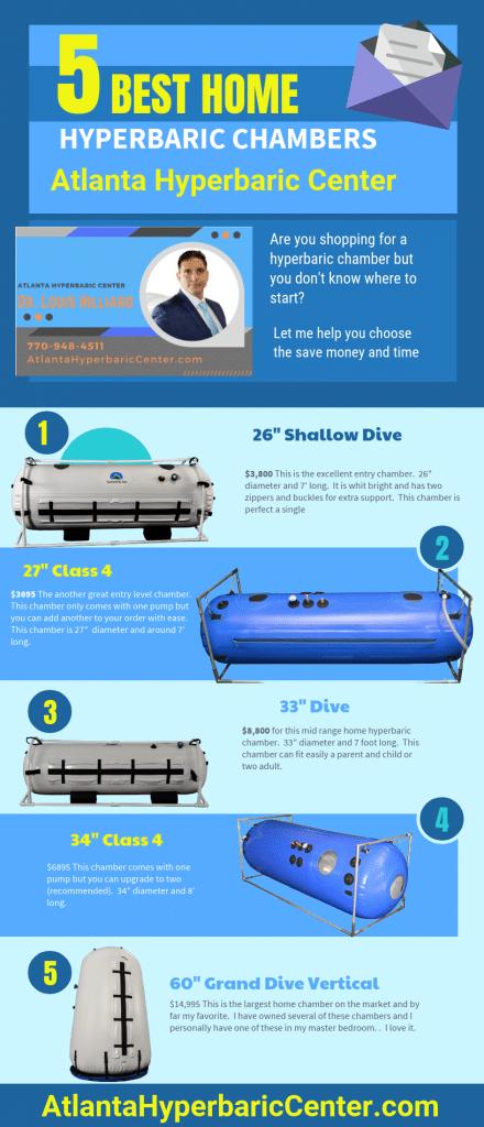 5 Best Home Hyperbaric Chambers